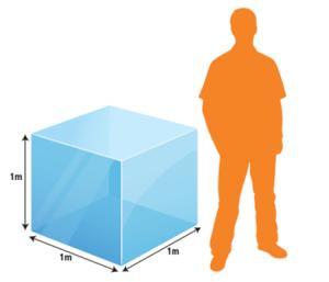 cubic-metre-diagram